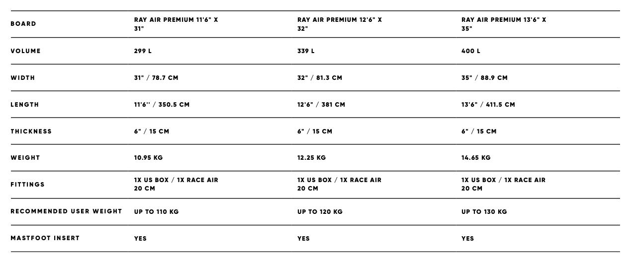 Fanatic Ray Air Premium Sup Set